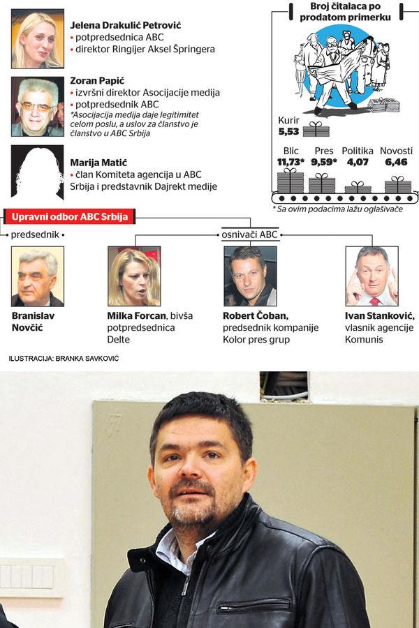 Svetomir Marjanović pouzdan partner tajkuna