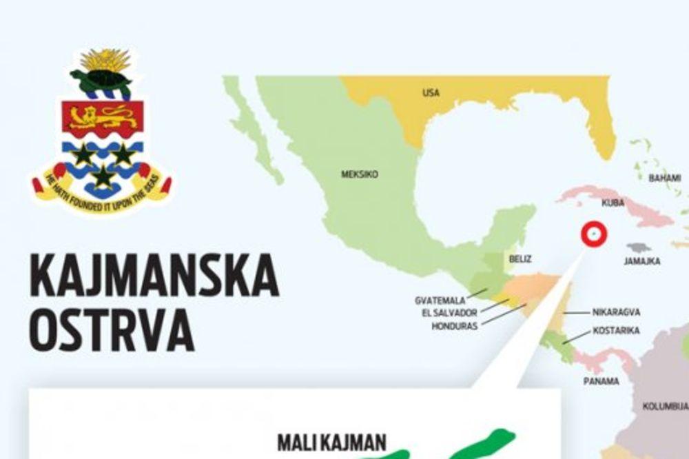 kajmanska ostrva, panika, perači para, srpski biznismeni