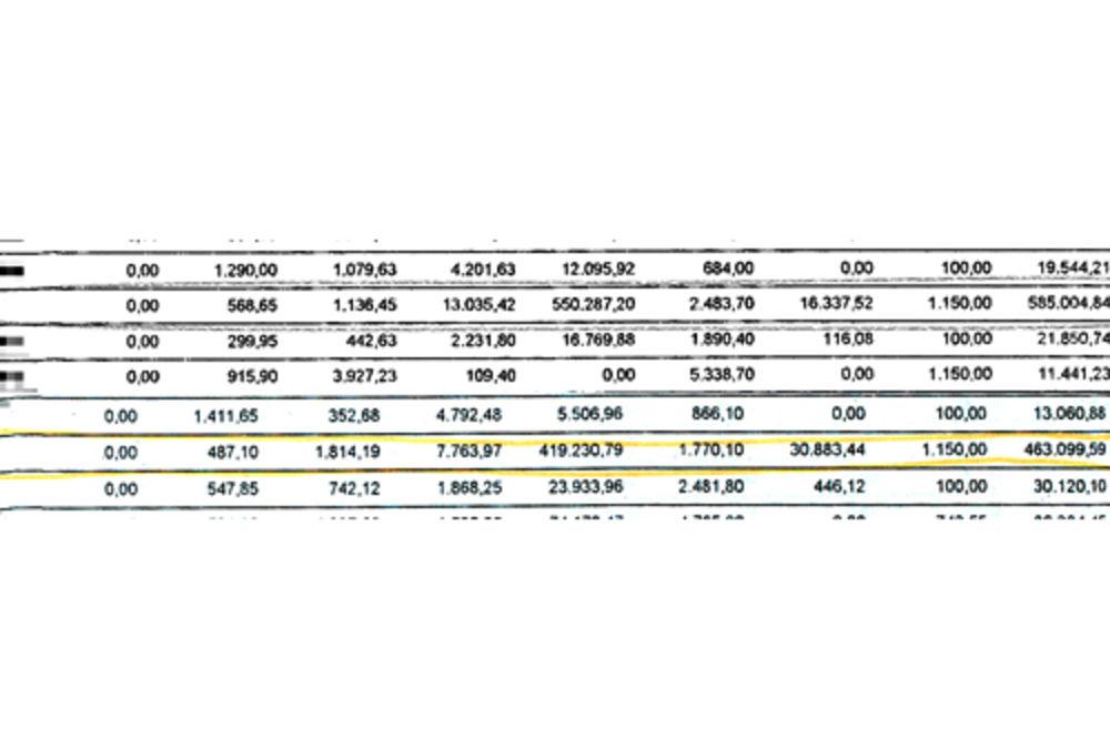 Crno na belo: Jedan račun 585.000 a drugi 463.000