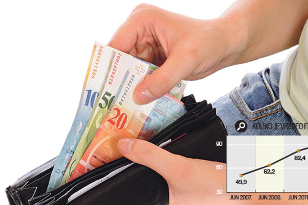 Rešeno: Manje rate za kredite u švajcarcima