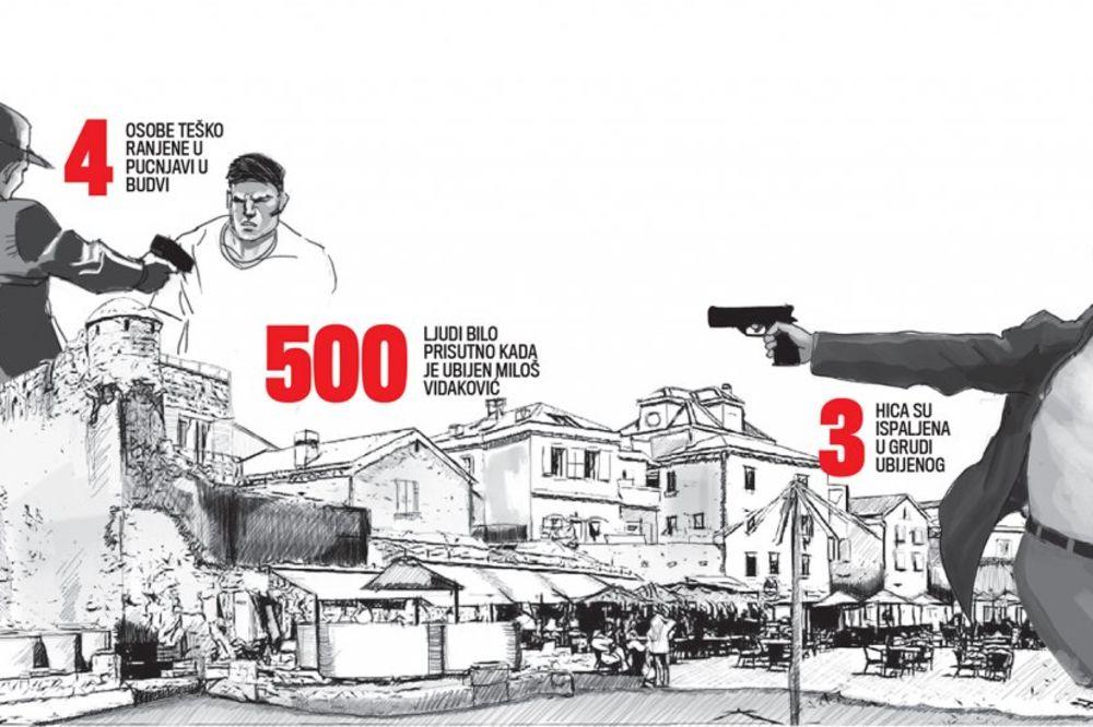 Ilustracija: Danijela Blagojević/ Borislav Miletić
