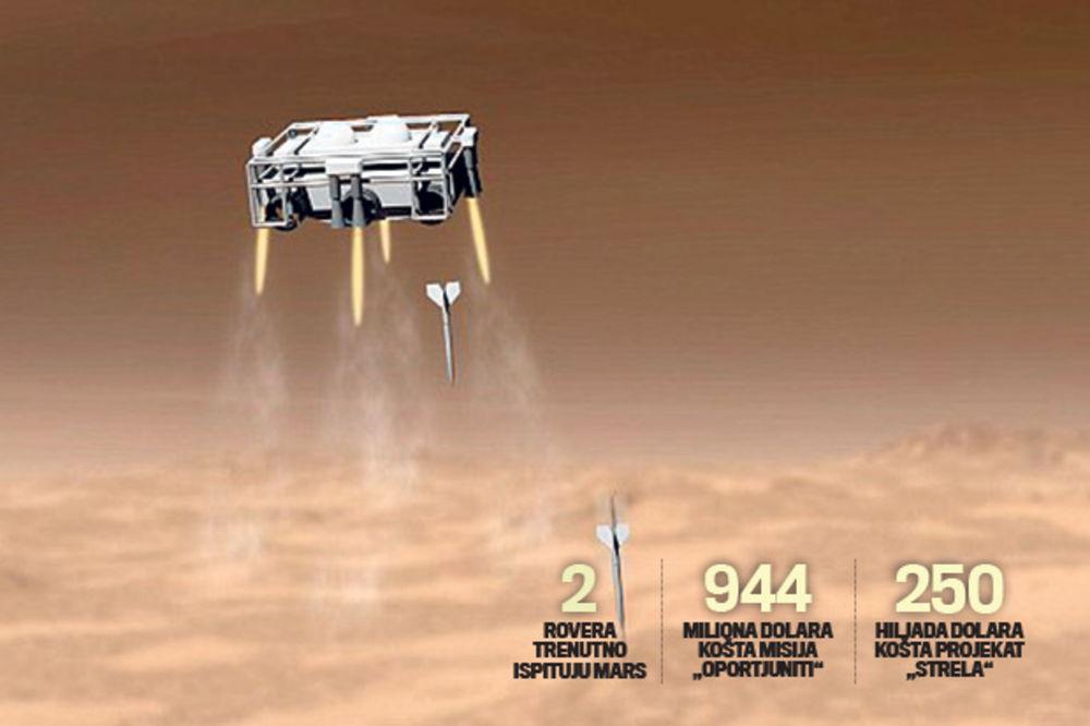 INOVACIJA: Strelama ispituju Mars!