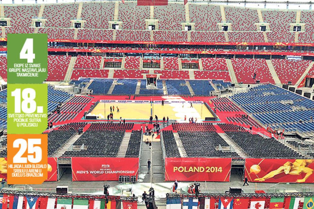SVETSKO PRVENSTVO U ODBOJCI: Srbija igra pred 65.000 navijača