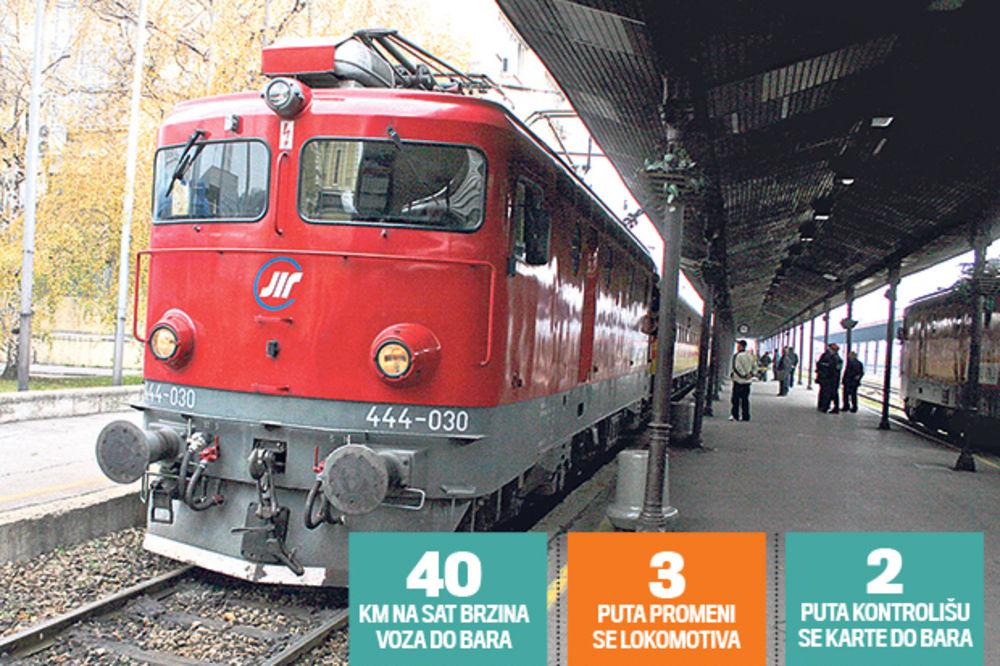 BRZE PRUGE SRBIJE: Francuski voz bi pre stigao do Indije nego naš do Bara