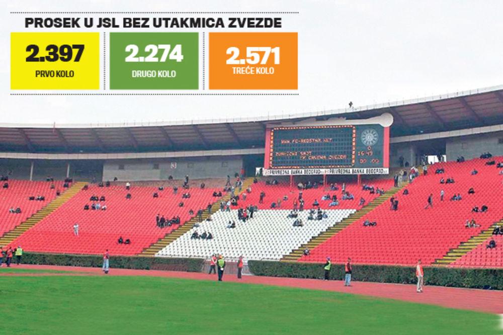 POSETA NA ZAČELJU: Srpski fudbal niko ne gleda!