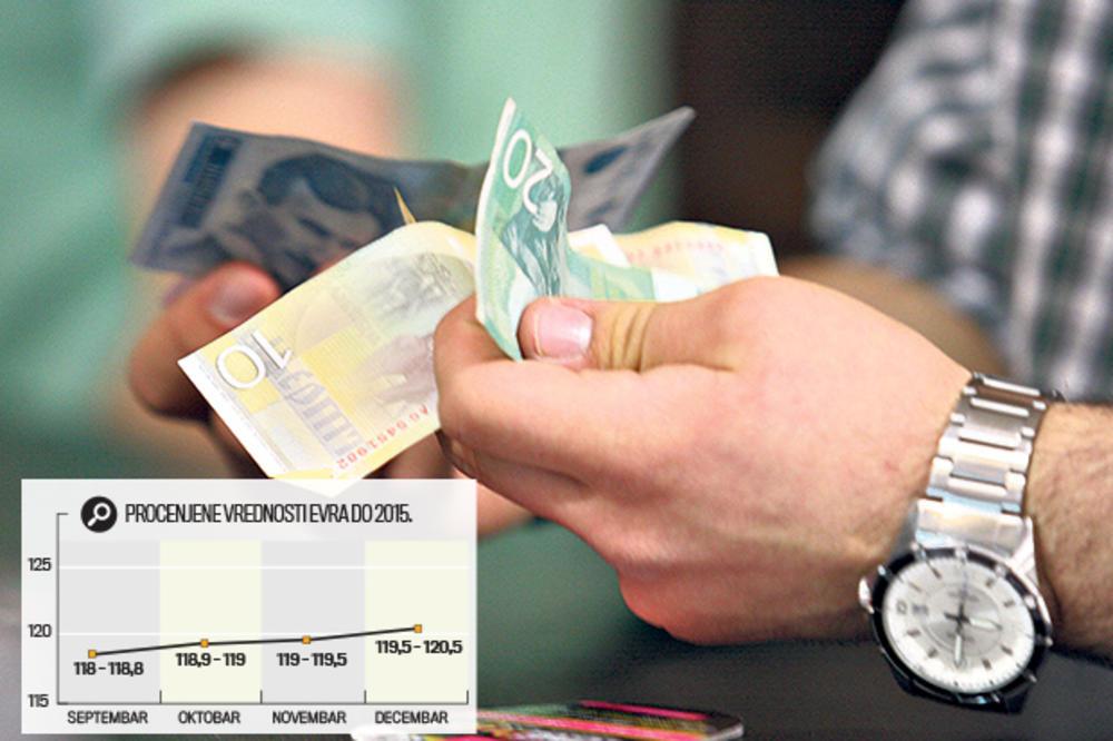 PROPAST: Evro ide na 120 dinara!