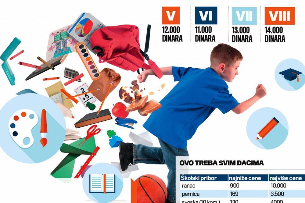 SRAMOTA: Besplatno školovanje košta 18.500 dinara!