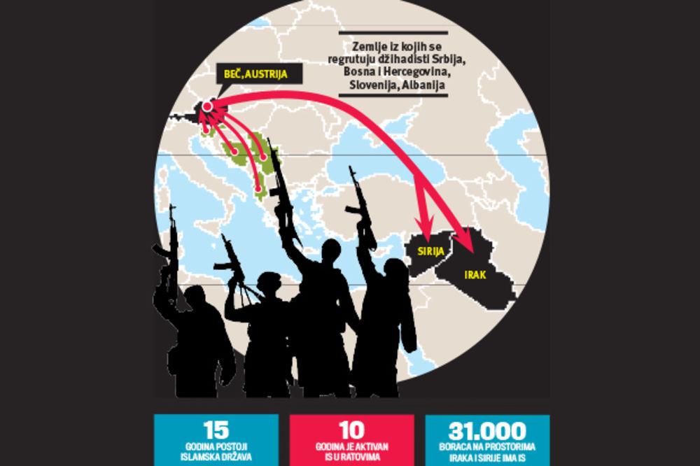 OPASNO: Samo zajedno možemo zaustaviti džihadiste!