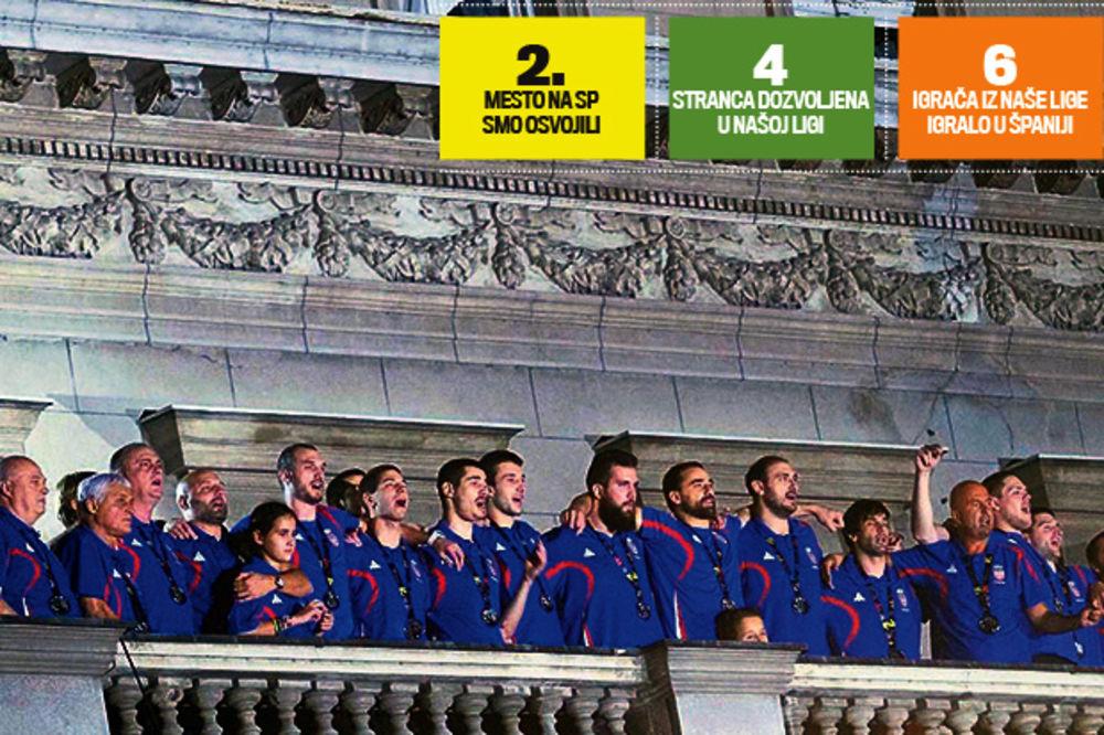 POLEMIKA: Nisu problem stranci u srpskoj košarci, nego brojni menadžeri