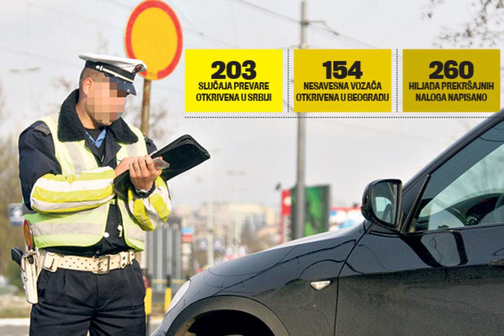 BAHATI VOZAČI: Kaznu od 2.500 dinara plaćaju 250