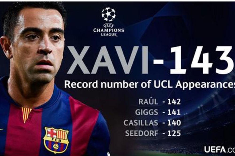 ĆAVI PRESTIGAO RAULA: Fudbaler Barselone u istoriji Lige šampiona