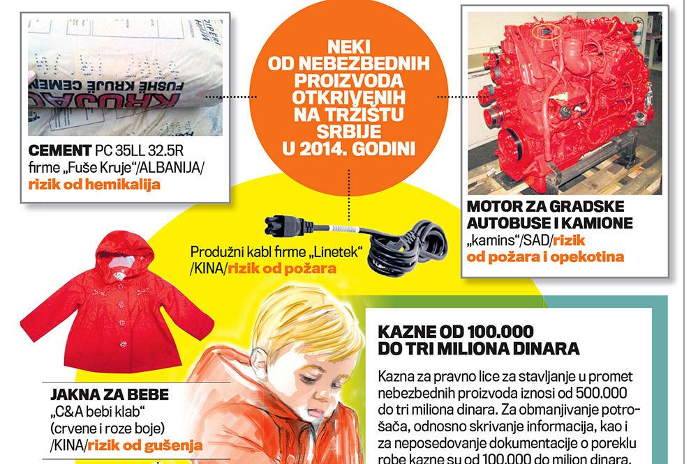 OPASNI PROIZVODI: Jakne guše decu, kablovi zapaljivi