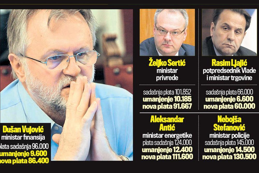 SIROTI: Na ministarskim platama ušteda 1,8 miliona dinara!