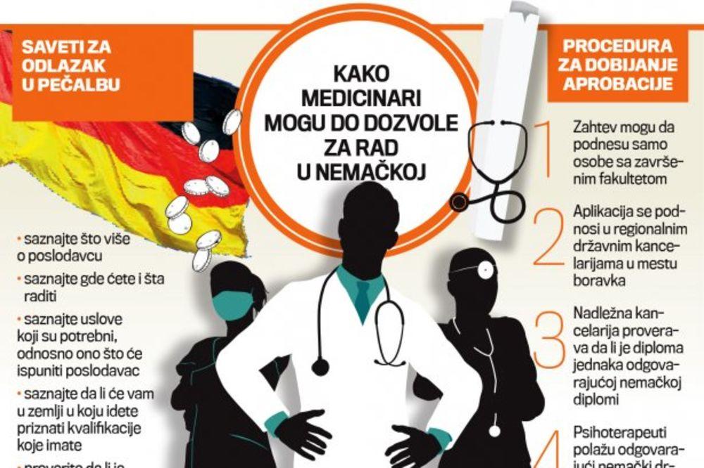 EVO KAKO POSTATI LEKAR U NEMAČKOJ: Naši medicinari traženi u inostranstvu