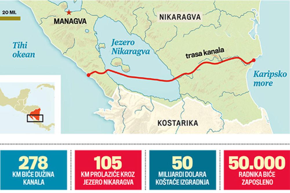 KAPITALNA INVESTICIJA: Kina pravi zamenu za Panamski kanal