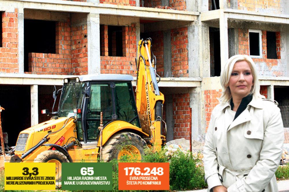 Papire za građevinsku dozvolu prikupljaće opštinari!