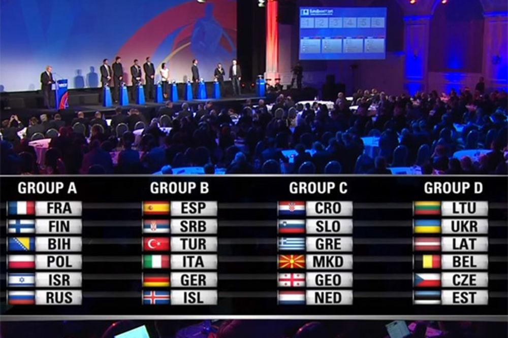 Eurobasket2015, Foto: Printskrin