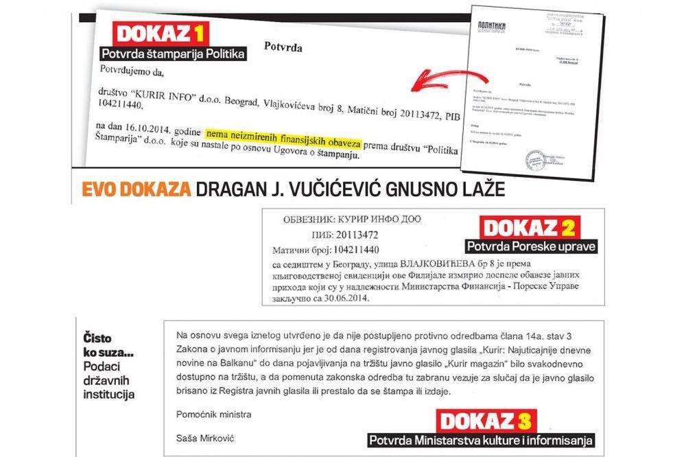"""dnevne novine Kurir"""" u """"Kurir - najtiražnije novine na Balkanu"""