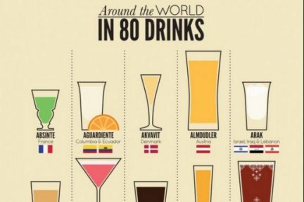 PUT OKO SVETA SA 80 PIĆA: Ovim alkoholom se opijaju ljudi širom planete