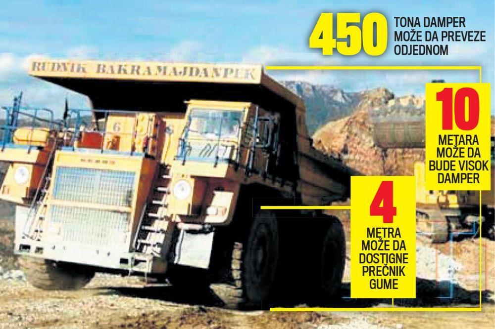 NESREĆA U RUDNIKU: Preko radnice prešao kamion od 150 tona!