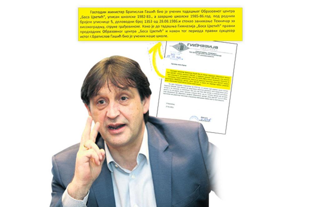 MISTERIJA MINISTROVE DIPLOME: Gašić ipak završio srednju školu!