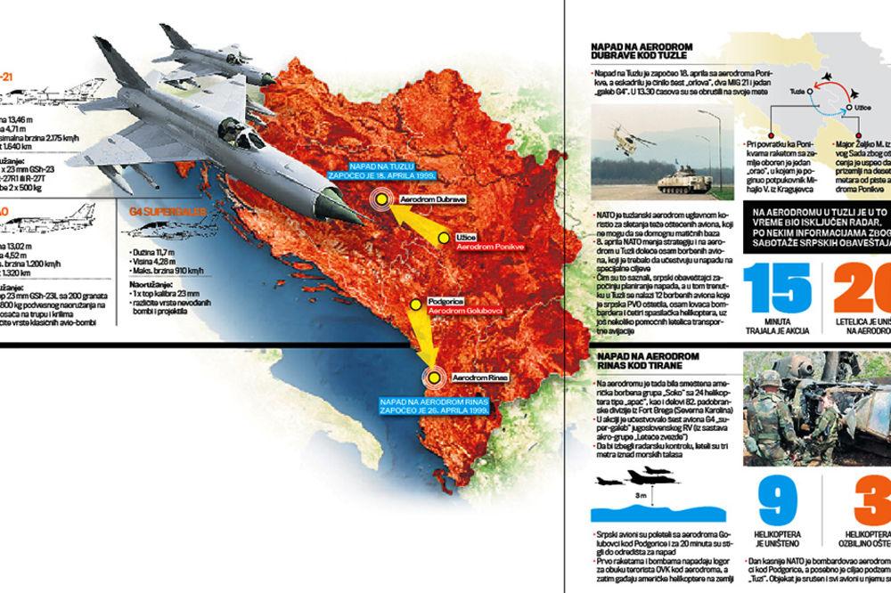 ISTINA ILI MIT: Srpski avioni razorili NATO baze 1999. godine?