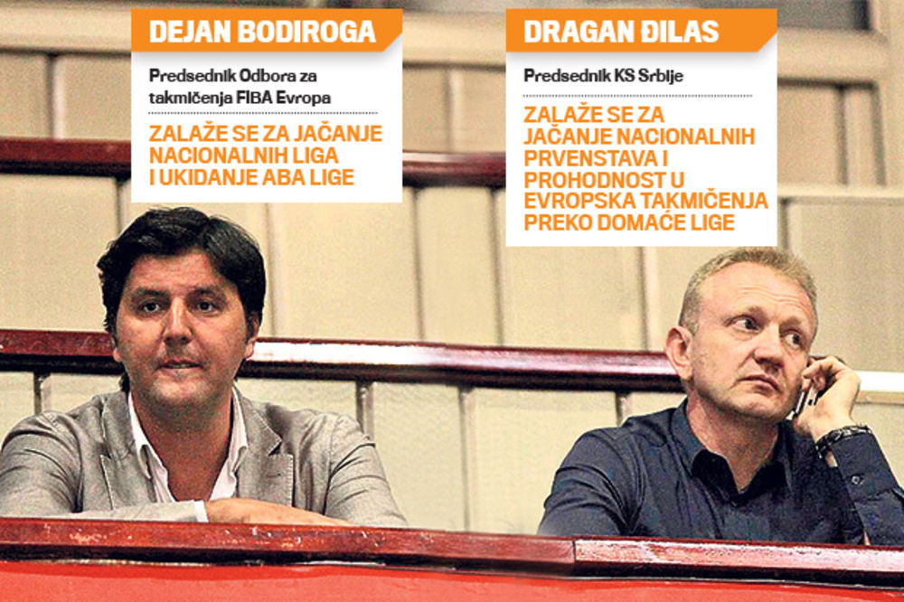 CIRKUS U KSS: Đilas i Bodiroga u svađi, a srpska košarka ispašta
