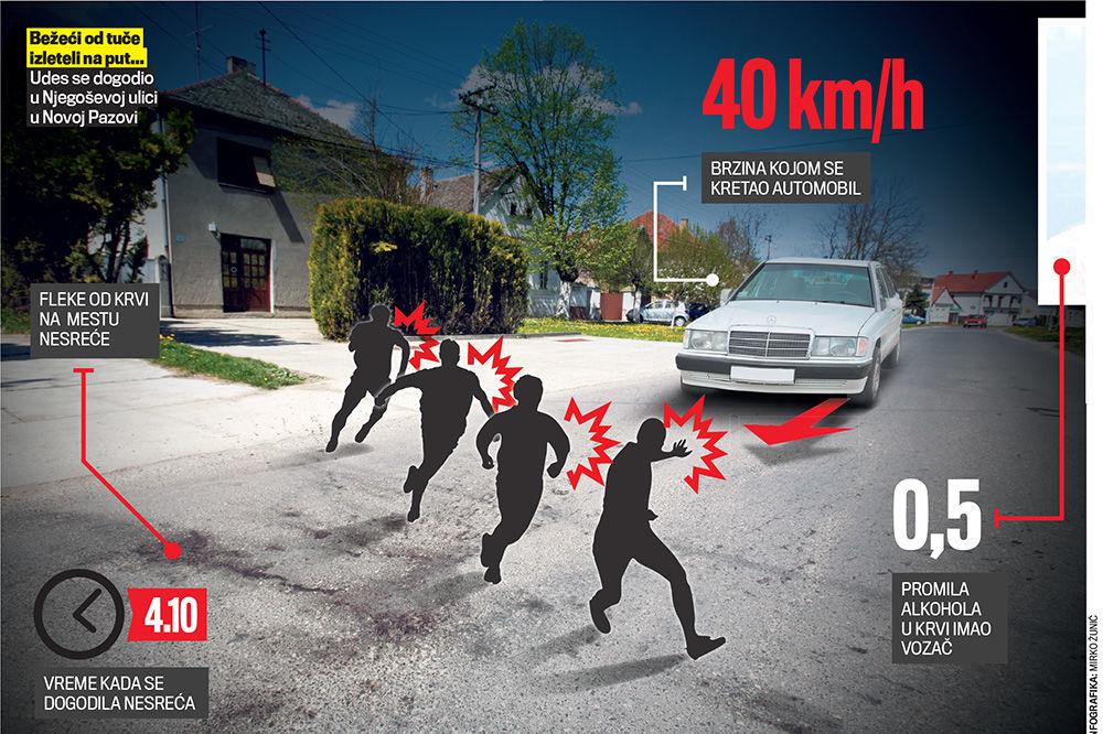 MERCEDESOM ZGAZIO ČETVORICU MLADIĆA: Teška saobraćajna nesreća u Novoj Pazovi!