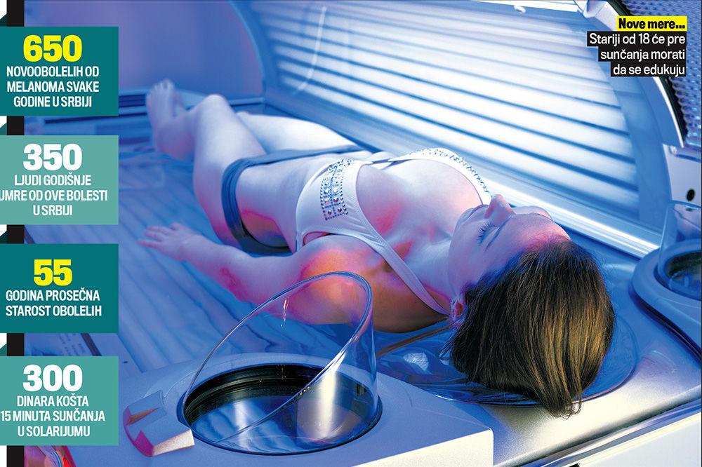 ALARMANTNO: Poslanici zabranjuju upotrebu solarijuma