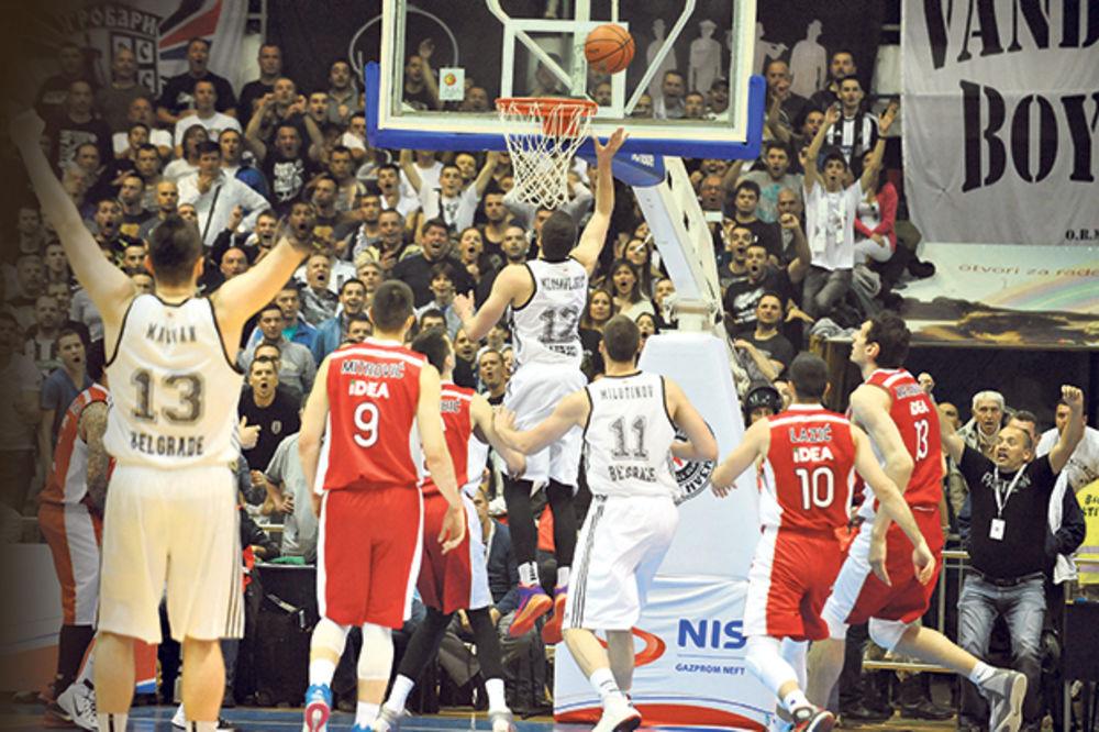 Nova ABA liga po ugledu na Evroligu