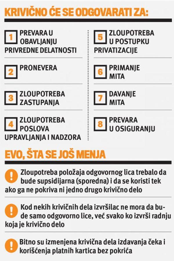 Nova krivična dela u Srbiji Privreda-privredni-kriminal-mito-korupcija-tranzicija-pljacka-privatizacij-1431305427-657719