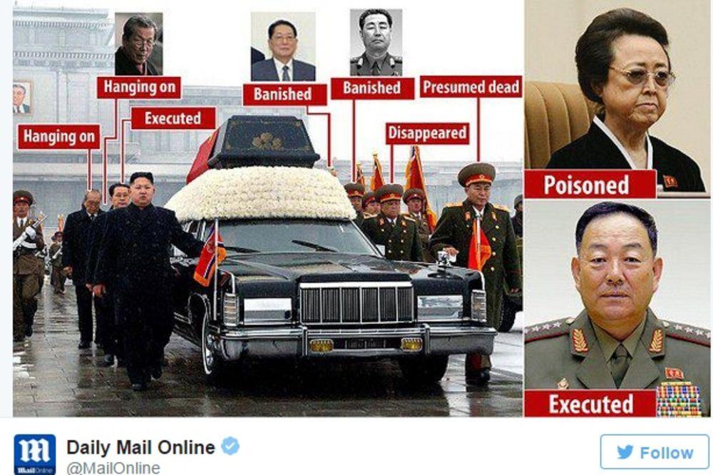 NOSAČI KOVČEGA SU MRTVI: Kim Džong Un ne prašta, ovo su sudbine bivše elite Severne Koreje!