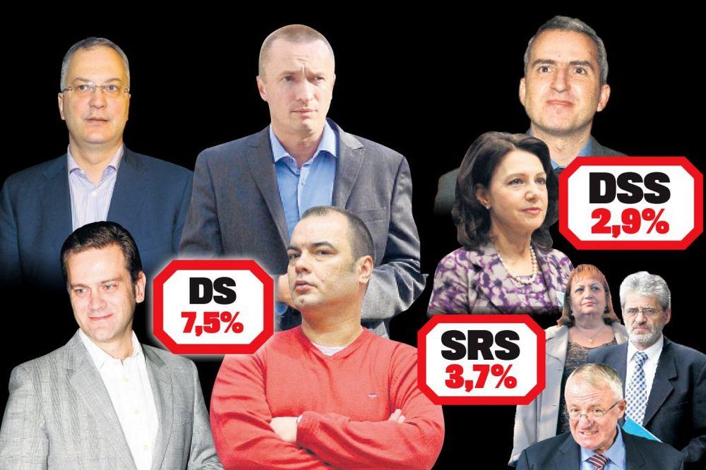 RASULO: Totalni raspad opozicije u sto frakcija!
