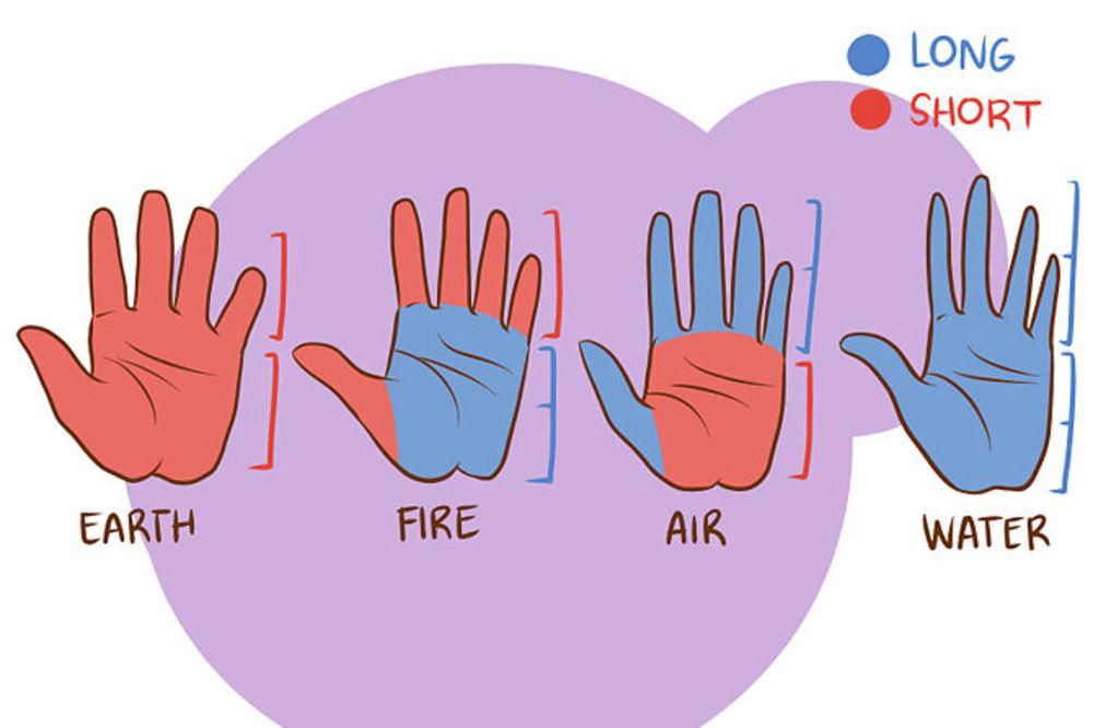 SVE NA JEDNOM MESTU: Šta sve vaše ruke govore o karakteru i vašoj budućnosti