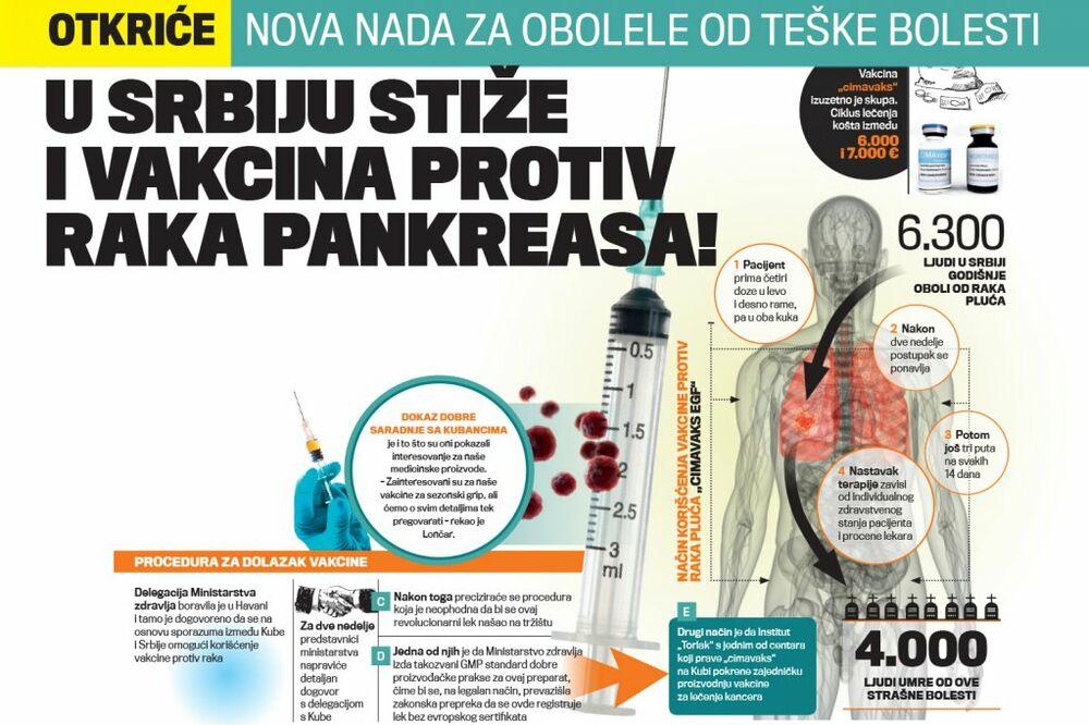 ČITAJTE U KURIRU NADA: U Srbiju stiže i vakcina protiv raka pankreasa!
