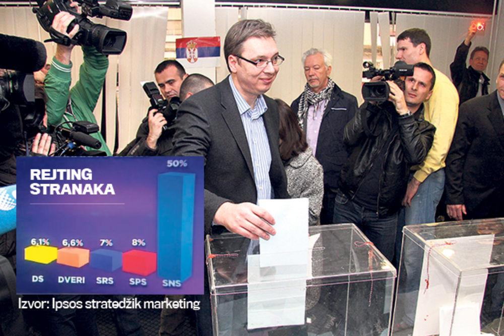 Srbija ponovo ide na vanredne izbore?!