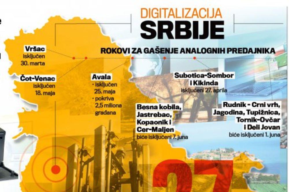 DIGITALIZACIJA: Bez TV programa čak 500.000 kuća