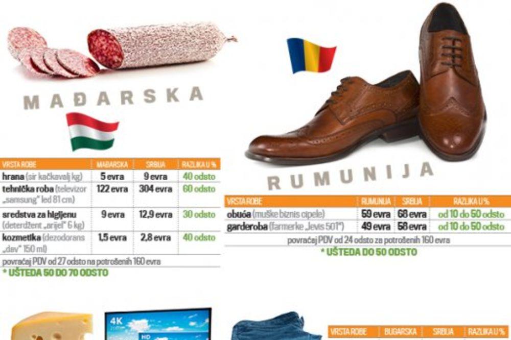 GDE KUPOVATI U KOMŠILUKU: U Rumuniju po gilje, po salamu u Mađarsku!
