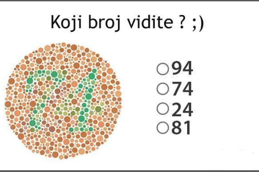 KOJI BROJ VIDITE NA SLICI: Samo 4 odsto ljudi može da vidi pravu cifru