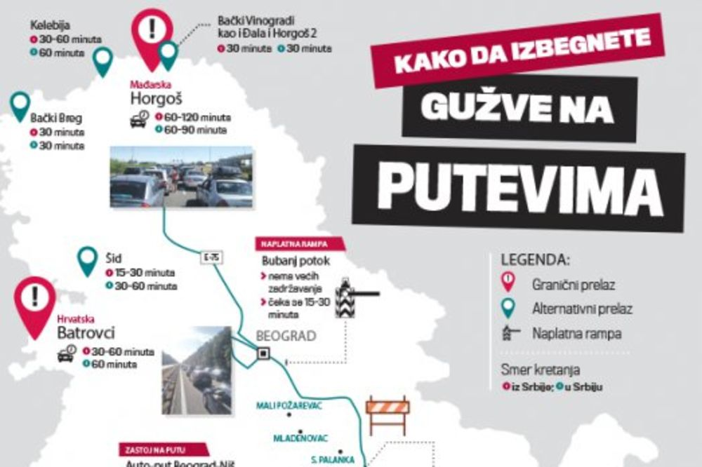 EVO KAKO DA IZBEGNETE GUŽVU NA AUTO-PUTU: Nemojte na Horgoš i Gostun, tražite alternativni prelaz...