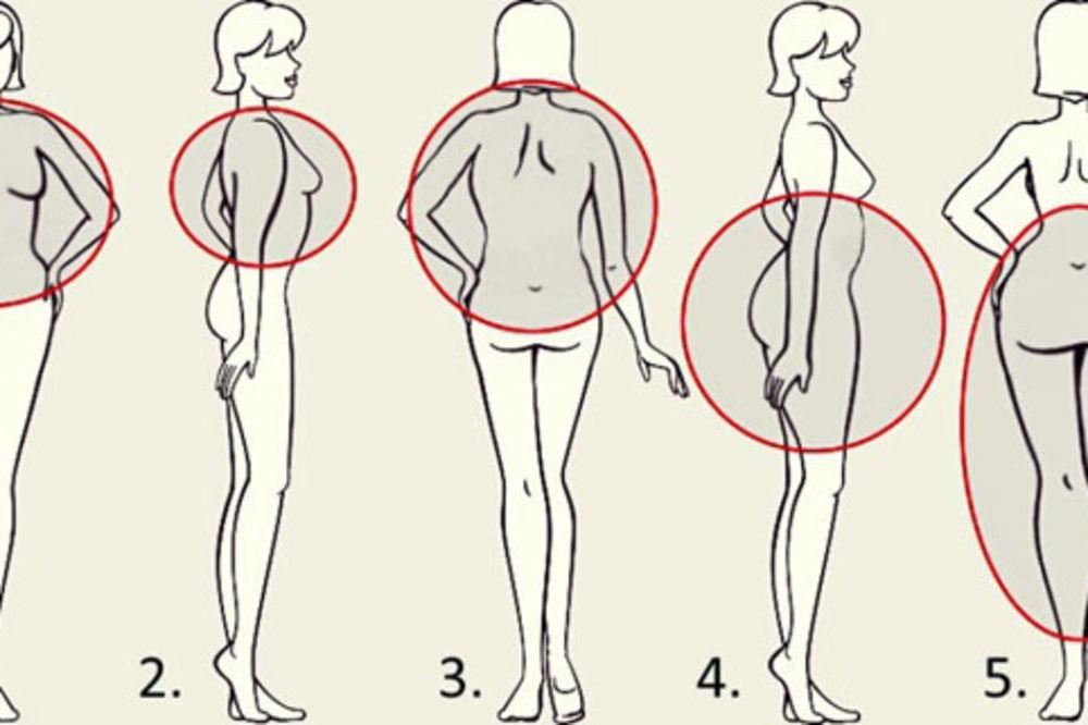 5 ZAKONA MRŠAVLJENJA: Evo kako da skinete kilograme sa svakog dela tela!