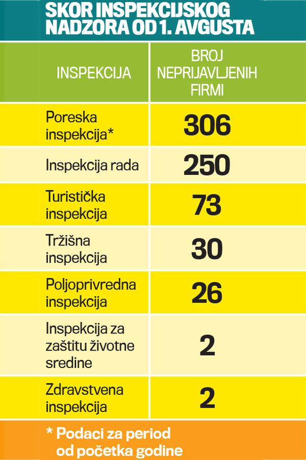 PACIJENTI vs MEDICINARI ? - Page 11 Neimari-zubari-radnici-rad-na-crno-1445292051-765499