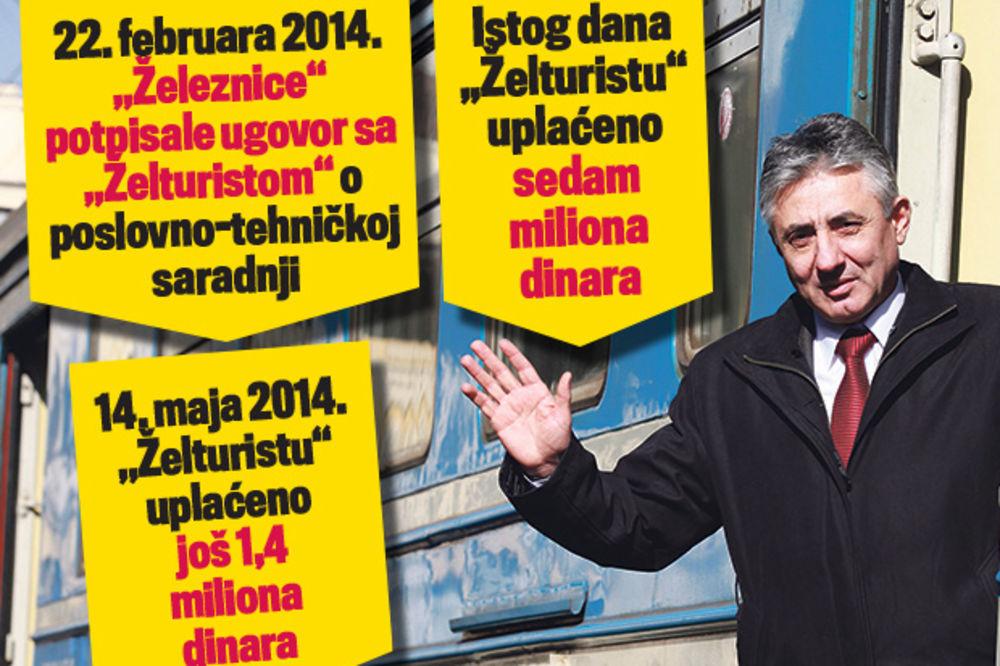 KRIVIČNA PROTIV BIVŠEG DIREKTORA: Simonović častio Želturist sa 8,4 miliona dinara!