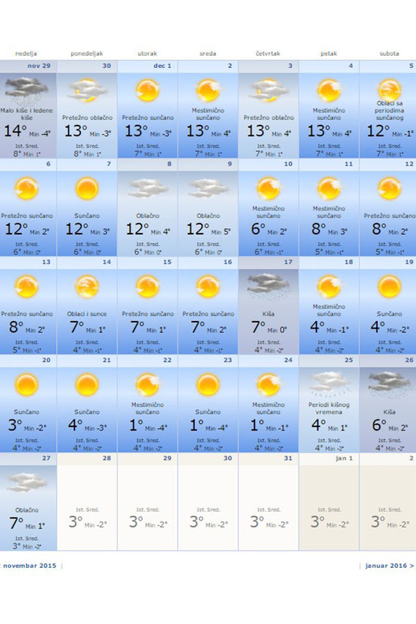 Decembar (Foto: Printscreen AccuWeather)