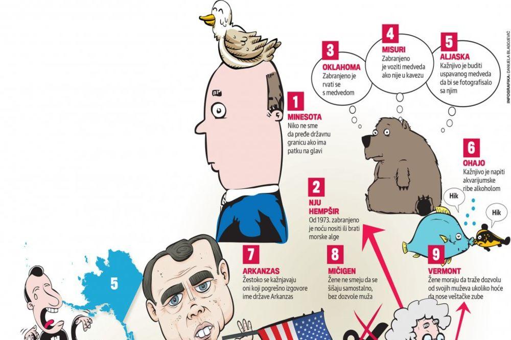 LUDO: U SAD nemojte napijati ribe, držati magarca u kadi, ići s patkom na glavi