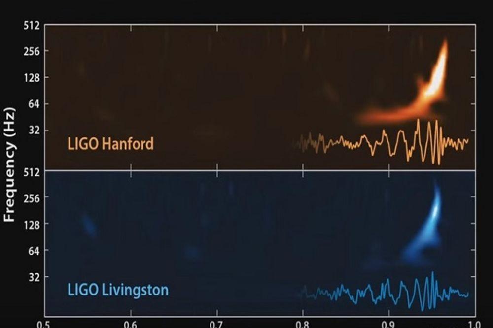 (AUDIO) ZVUK KOJI OTKRIVA NAJDUBLJE TAJNE SVEMIRA: Poslušajte kako zvuče gravitacioni talasi