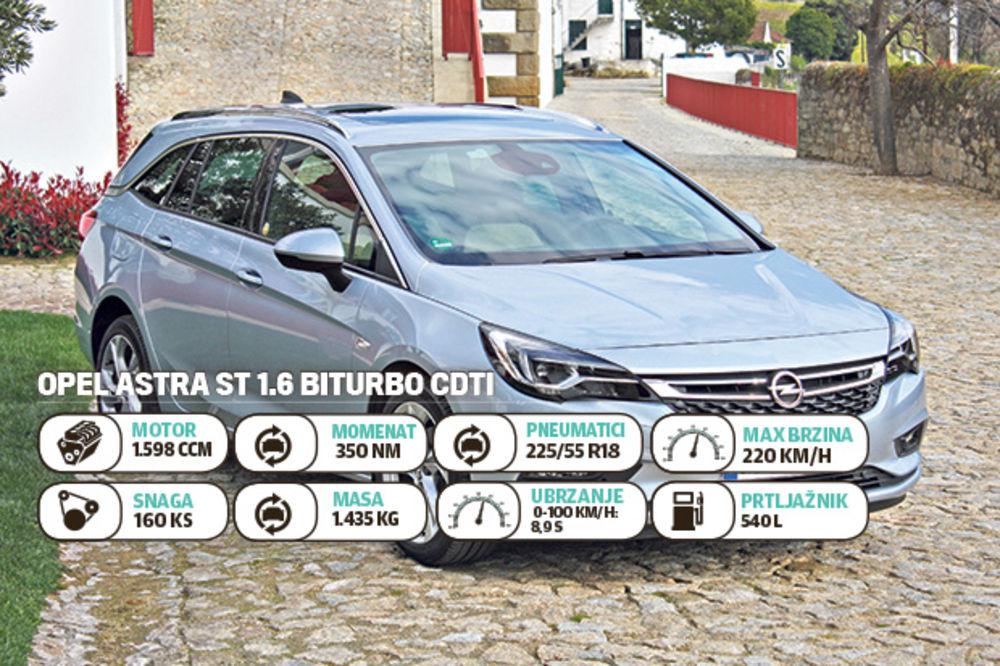 KURIR U PORTUGALU NA PREMIJERI ASTRE ST: Nosač kofera u sportskom stilu!