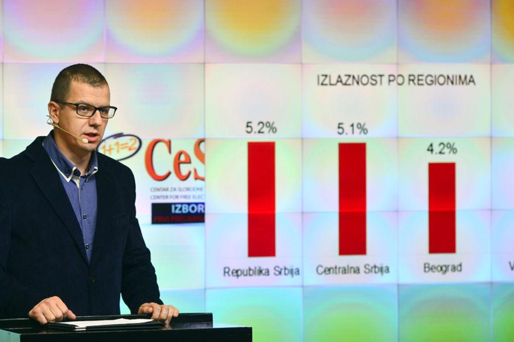CESID I CRTA: Na izborima je bilo neregularnosti, ali nije bilo izborne krađe