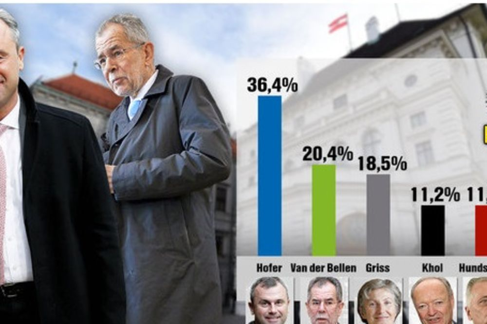 REZULTATI PREDSEDNIČKIH IZBORA U AUSTRIJI: Hofer i Van der Belen ulaze u drugi krug!
