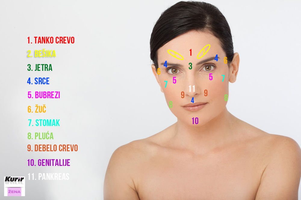 Masirajte 5 minuta ove tačke na licu i bol sigurno nestaje